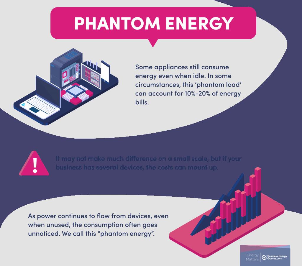 Phantom Energy Guide