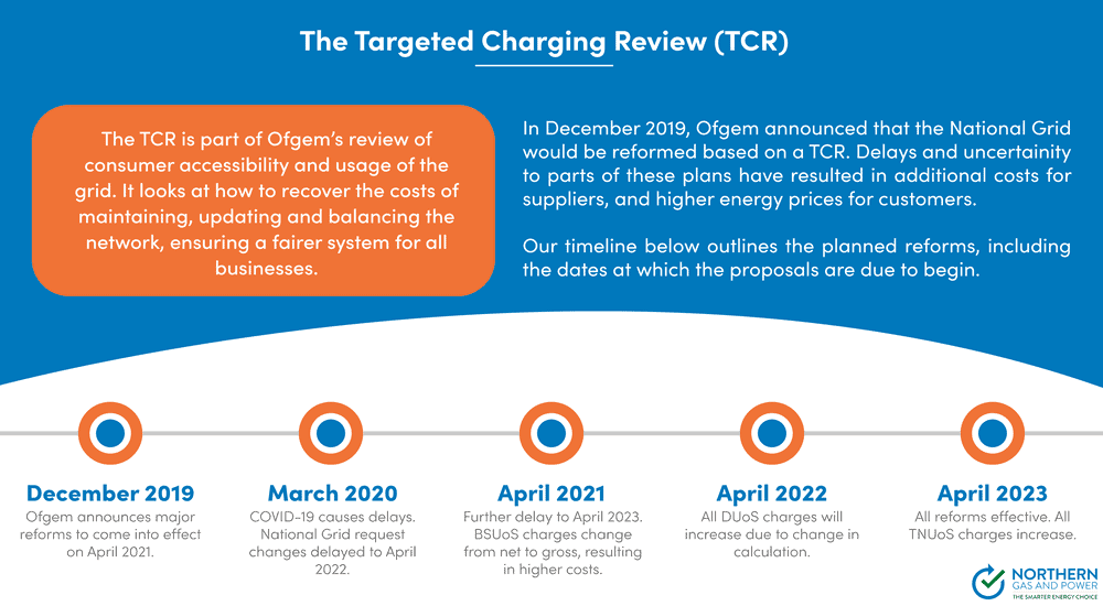 The targeted charging review (TRC)
