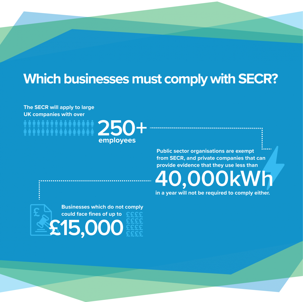secr which businesses must comply?